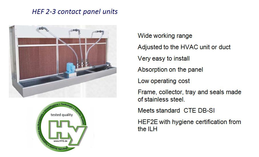 HEF 2-3 Contact Panel Units Picture | Fisair's Photo