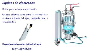 Equipo de humidificación isoterma por electrodos | Fisair
