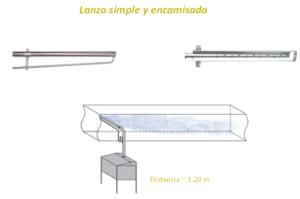 Fig. 5. Distintos sistemas de dispersión del vapor y sus distancias de absorción típicas (Datos orientativos)