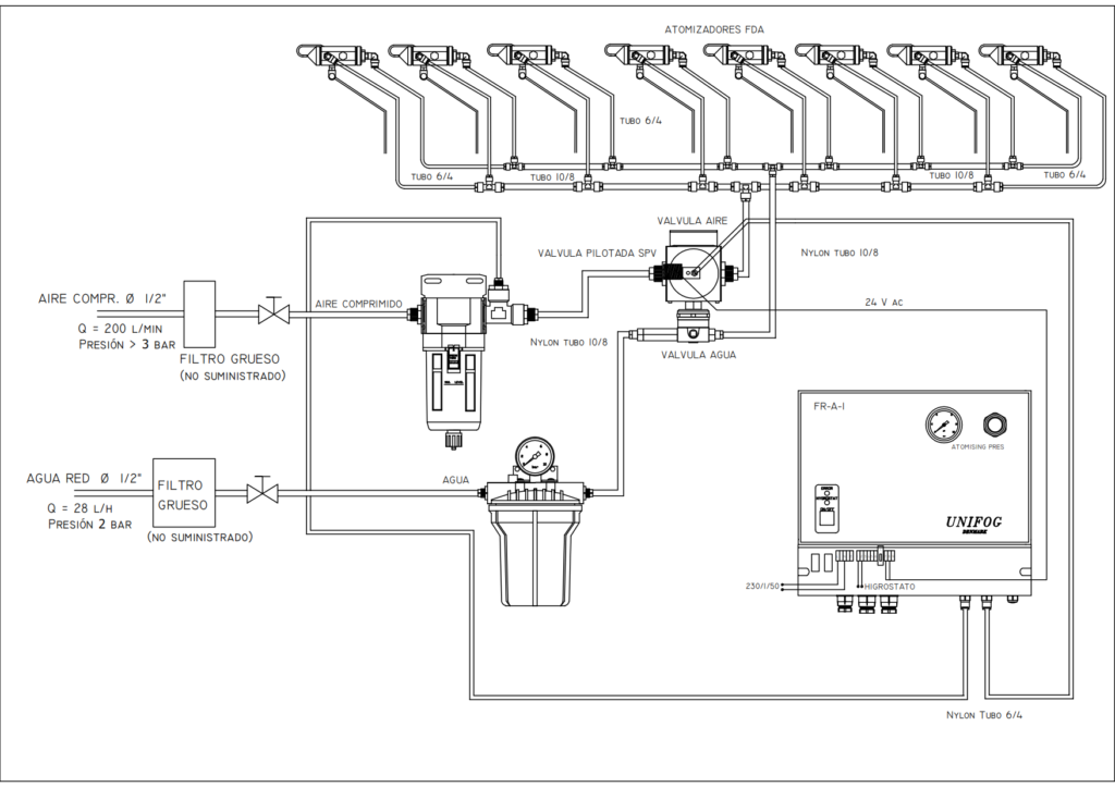 ejemplo de instalación de atomizadores