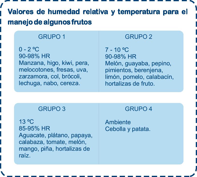 tabla-valores